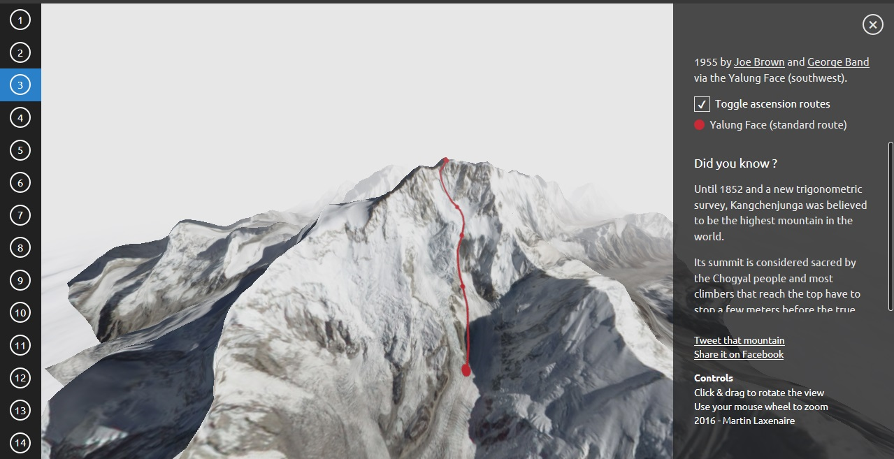 Hike Virtually On The Worlds Highest Mountain